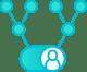 CRM-customer relationship management