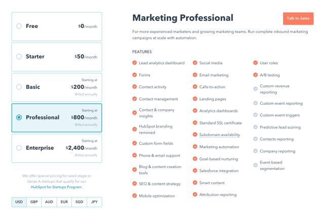 HubSpot Marketing Pro price