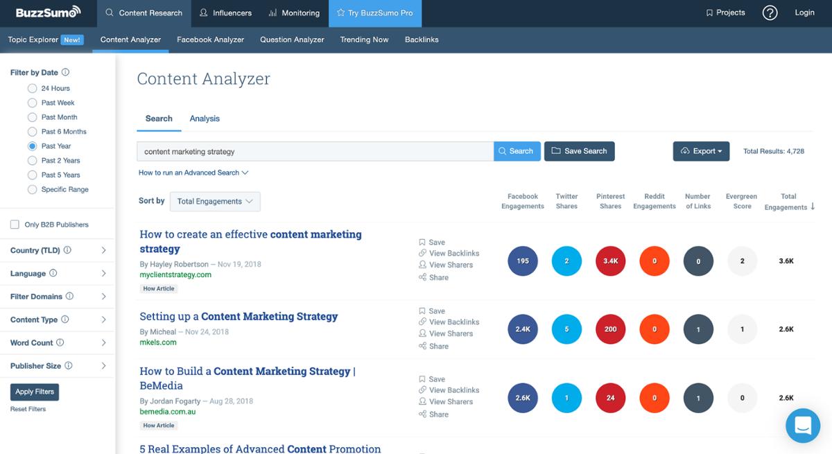 Buzzsumo | Content Marketing Strategy Search