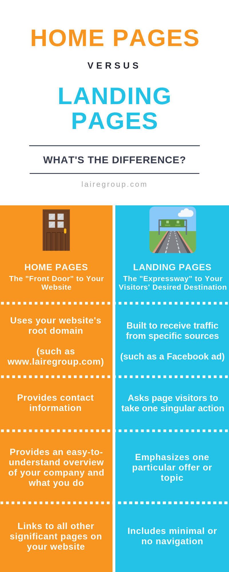 Home Page vs Landing Page Infographic - LG 3 (2)