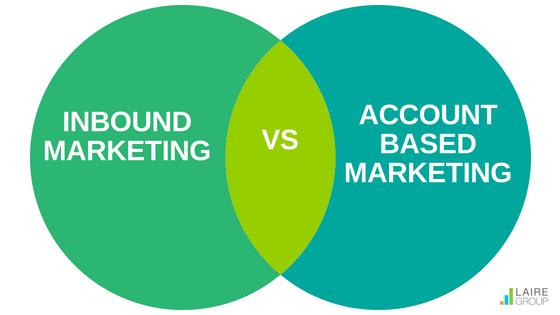 inbound-marketing-vs-account-based-marketing-image