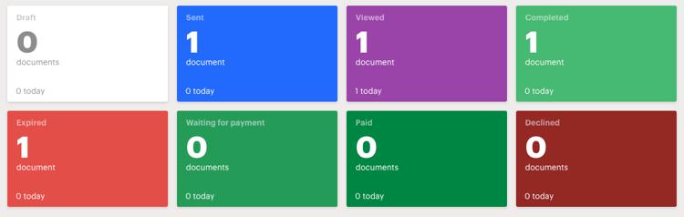 PandaDoc screenshot   Sales Process