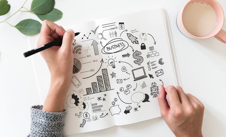content marketing - business plan