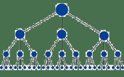 link-pyramid