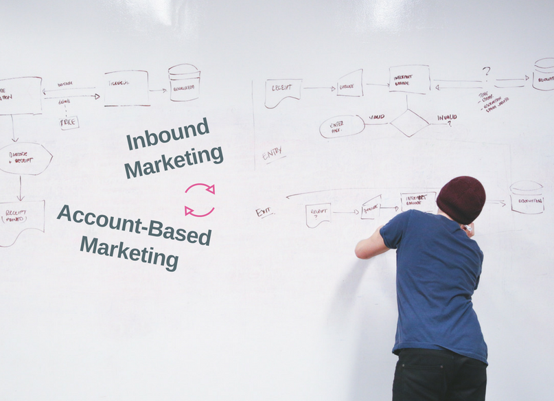 Inbound Marketing vs Account Based Marketing